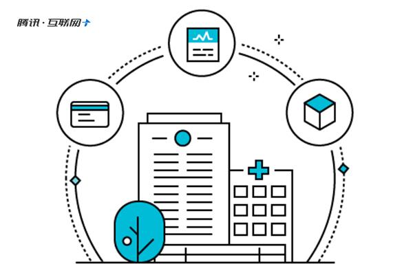 互联网+智慧医院,智慧医院系统,微信智慧医院3.0